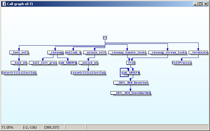 plugin function call graph